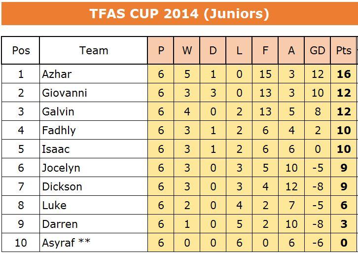 tfas-cup-2014-junior