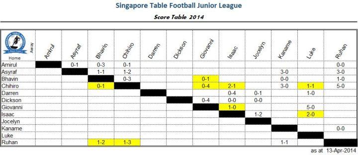 junior-score-20140413