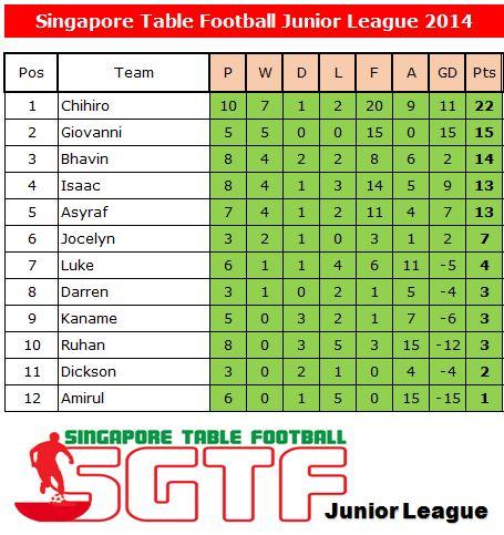 junior-league-20140518
