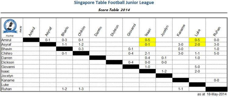 junior-score-20140518