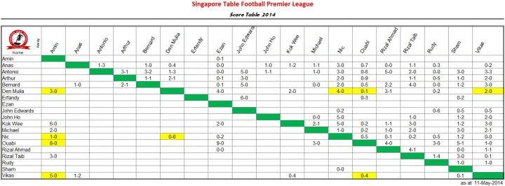 score-table-20140511