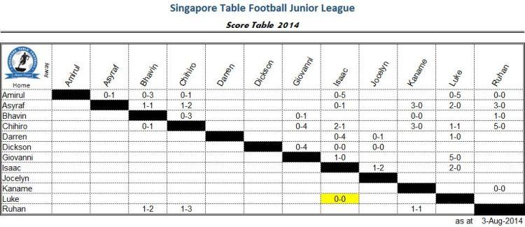 junior-score-20140803