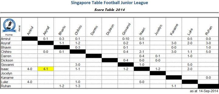 junior-score-20140914
