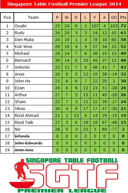 premier-league-20141012
