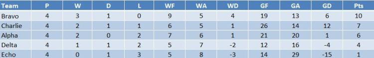 merlion-cup-2014-team