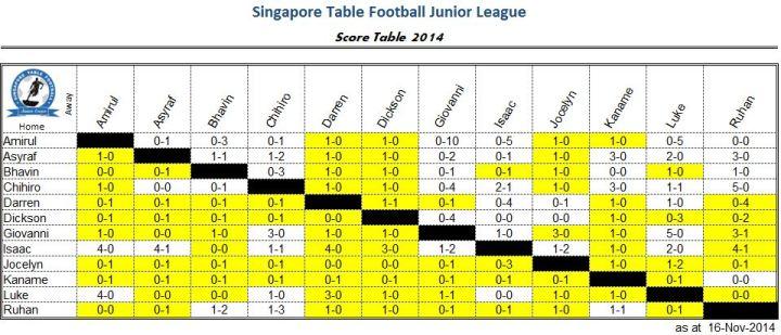 sgjl-score-20141116