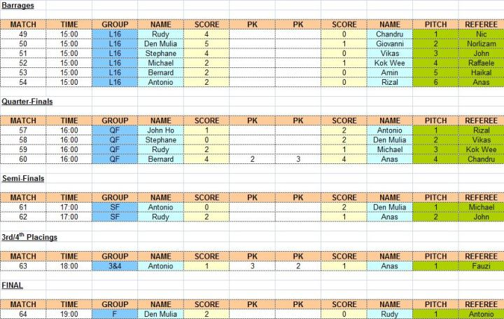 2015-tfas-cup-open-results