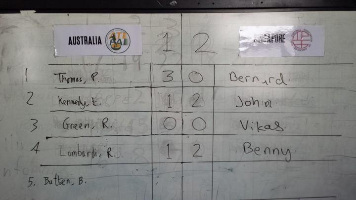 AUS-SIN Scoreboard