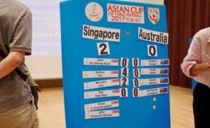 Half time score - Singapore vs Australia